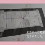 風水8方位と家の中心の測り方調べ方*間取り図に正確な方位を書き込む方法